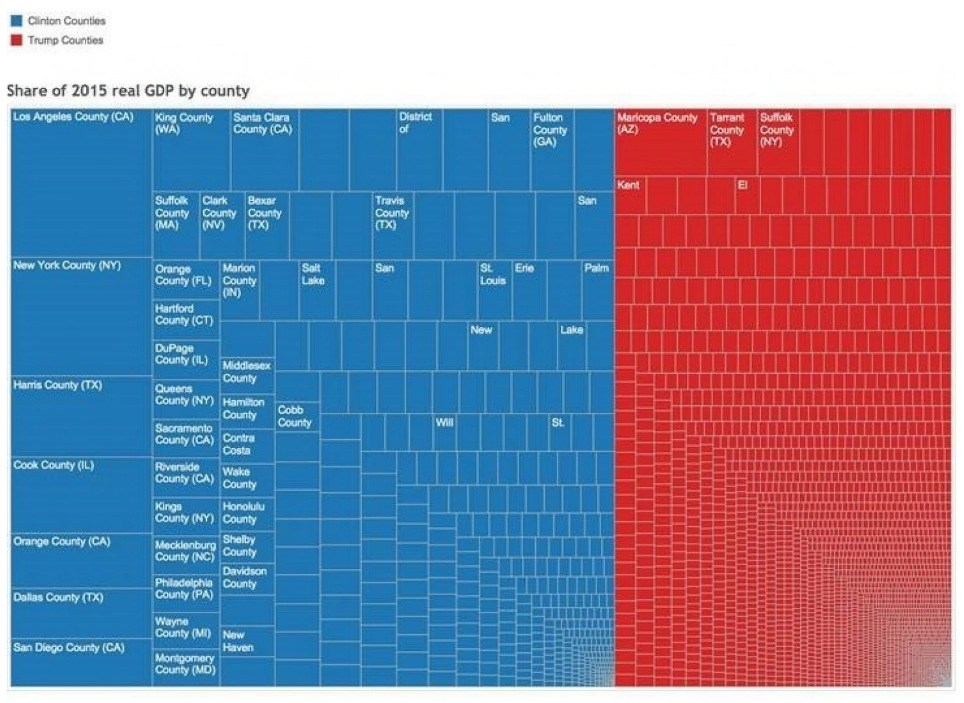 2016 Presidential vote by 2015 real county GDP: blue for Clinton, red for Trump. Source: Brookings Institution Metropolitan Policy Program.